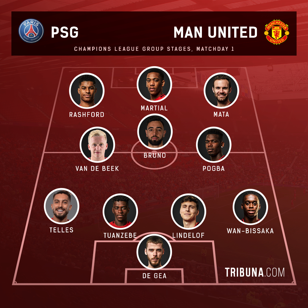 Select your favourite Man United starting XI vs PSG from 3 ...