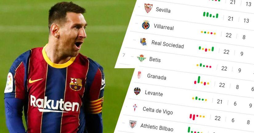 Première erreur parmi tant d'autres? L'Atletico perd des points à domicile contre le Celta Vigo - logo