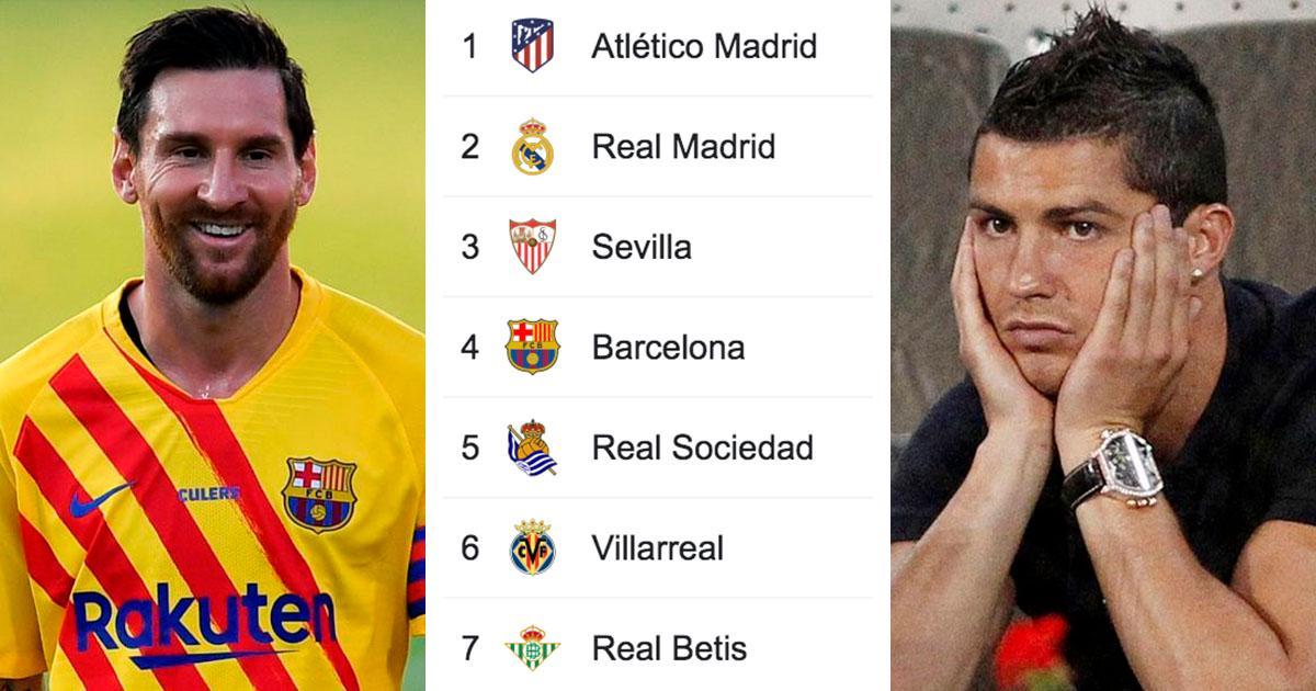 Messi marque plus de buts contre le top 10 de la Liga que Cristiano contre le top 10 de Serie A cette saison