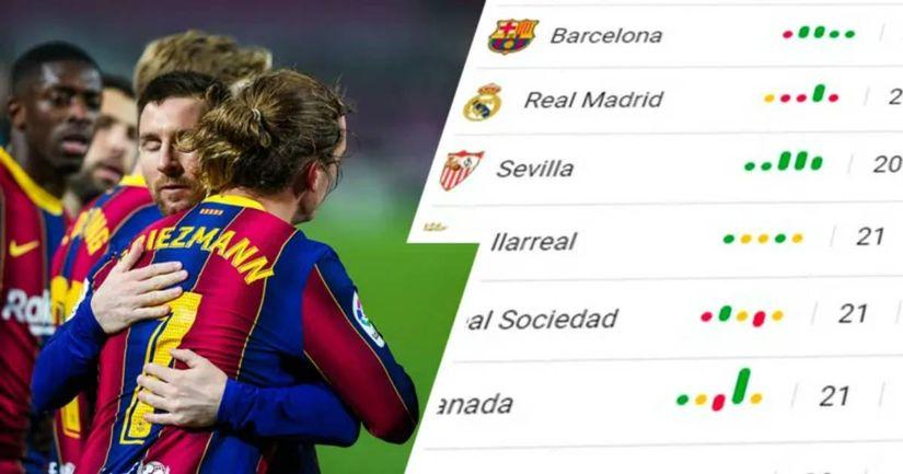 Le Barça regagne la deuxième place du classement du championnat - logo