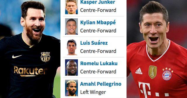 Messi scores 2, Lewandowski gets more: 2021 Golden Boot ranking ahead of international break