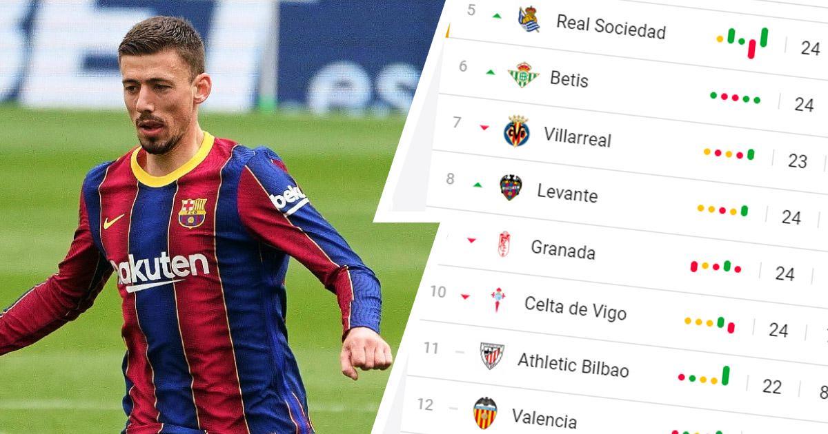 خطر هبوط برشلونة إلى المركز الرابع : نظرة على جدول الدوري الأسباني بعد تعادل قادش