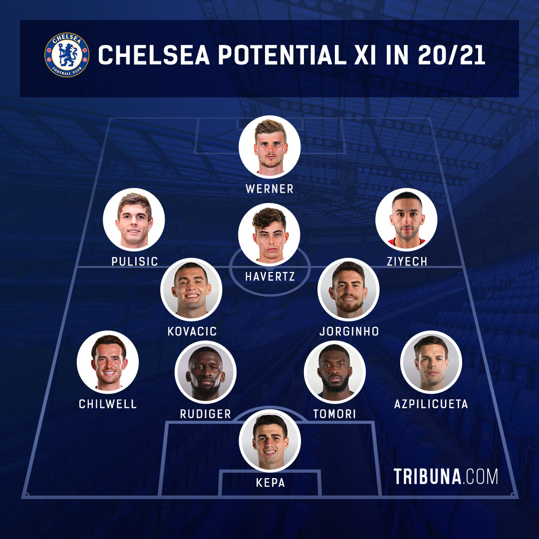 Werner Havertz Chilwell And More Chelsea S Potential Xi In 20 21 If Roman Abramovich Goes Crazy In Transfer Market