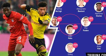 Davies, Sancho und Haaland schaffen es in die teuerste Elf der Spieler unter 21 Jahren
