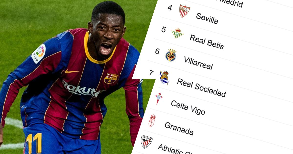 برشلونة يتخلف بنقطة واحدة فقط عن أتلتيكو بعد فوز بلد الوليد