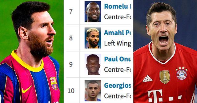 Messi gets closer to CR7 but still far behind Lewandowski: 2021 Golden Boot ranking as it stands