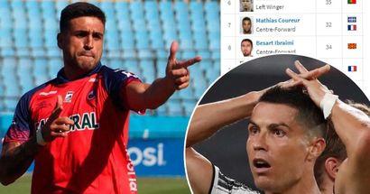 Dieser argentinische Stürmer erzielte in dieser Saison mehr Tore, als Lewandowski, Haaland und Ronaldo
