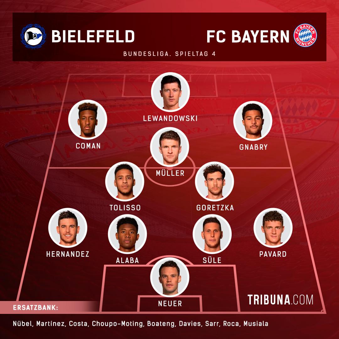 Aufstellung Bayern Heute